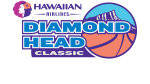 Field for 2011 Hawaiian Airlines Diamond Head Classic Announced