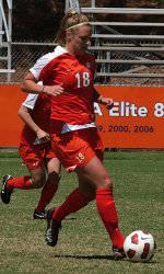 Clemson Women's Soccer Team Completes Successful Spring Season