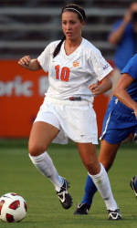 Clemson Women's Soccer Team Defeats North Florida Sunday Afternoon at Historic Riggs Field