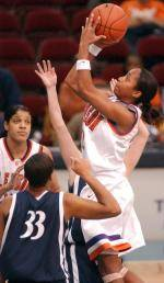 Women's Basketball Team To Take On NC State Monday
