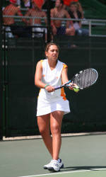 Women's Tennis Day One Results From Miami Invitational