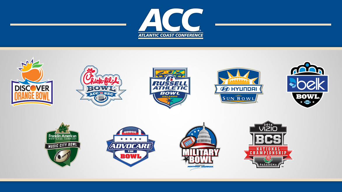 ACC Announces 2013 Football Bowl Schedule