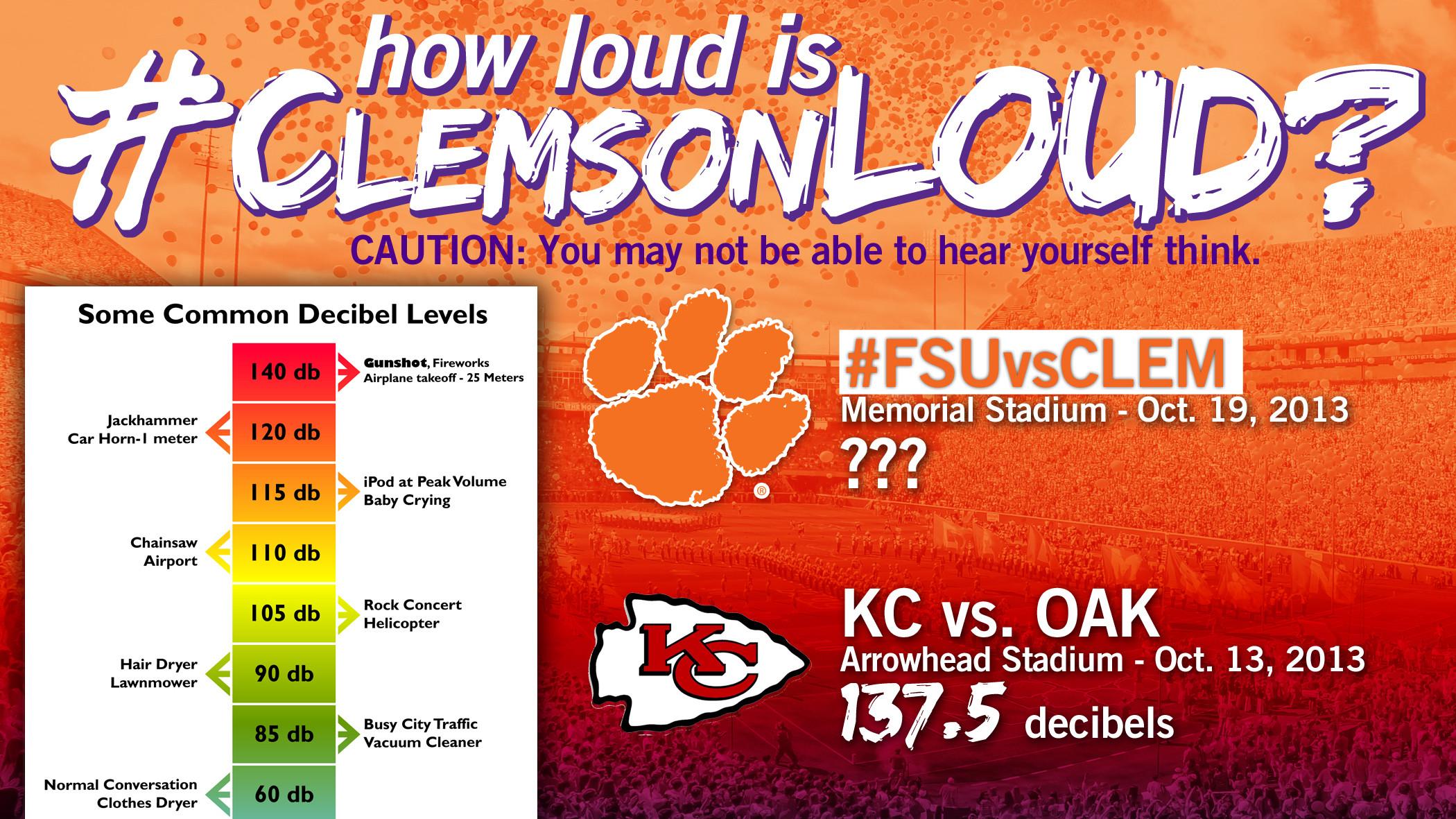 #ClemsonLOUD – Clemson Attempts to Break Crowd Noise Record