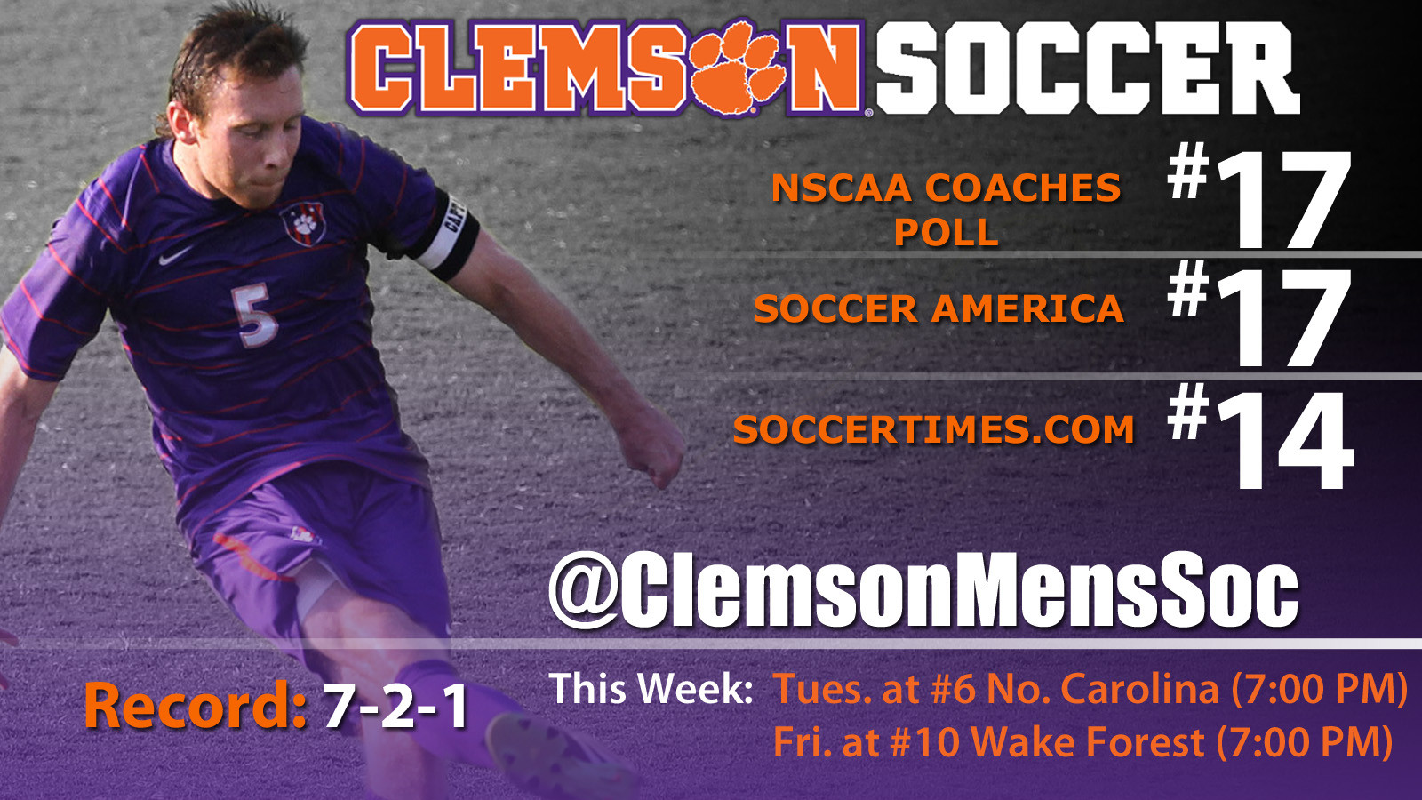 Clemson Men?s Soccer Team Ranked as High as 14th