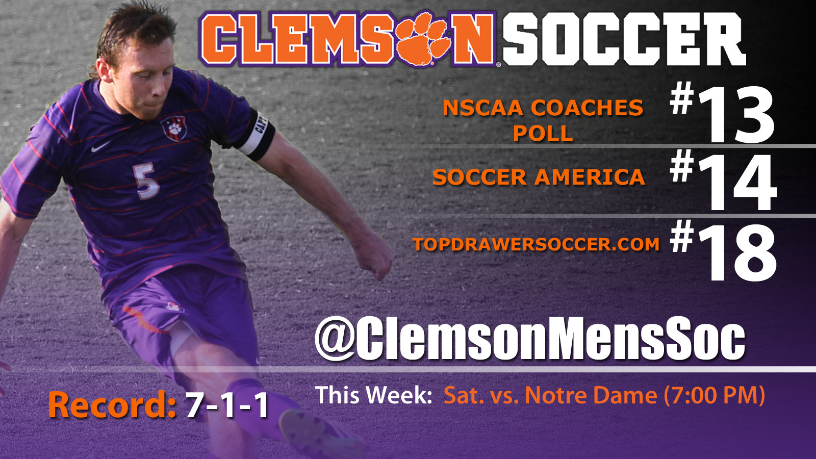 Clemson Men?s Soccer Ranked in Top 20