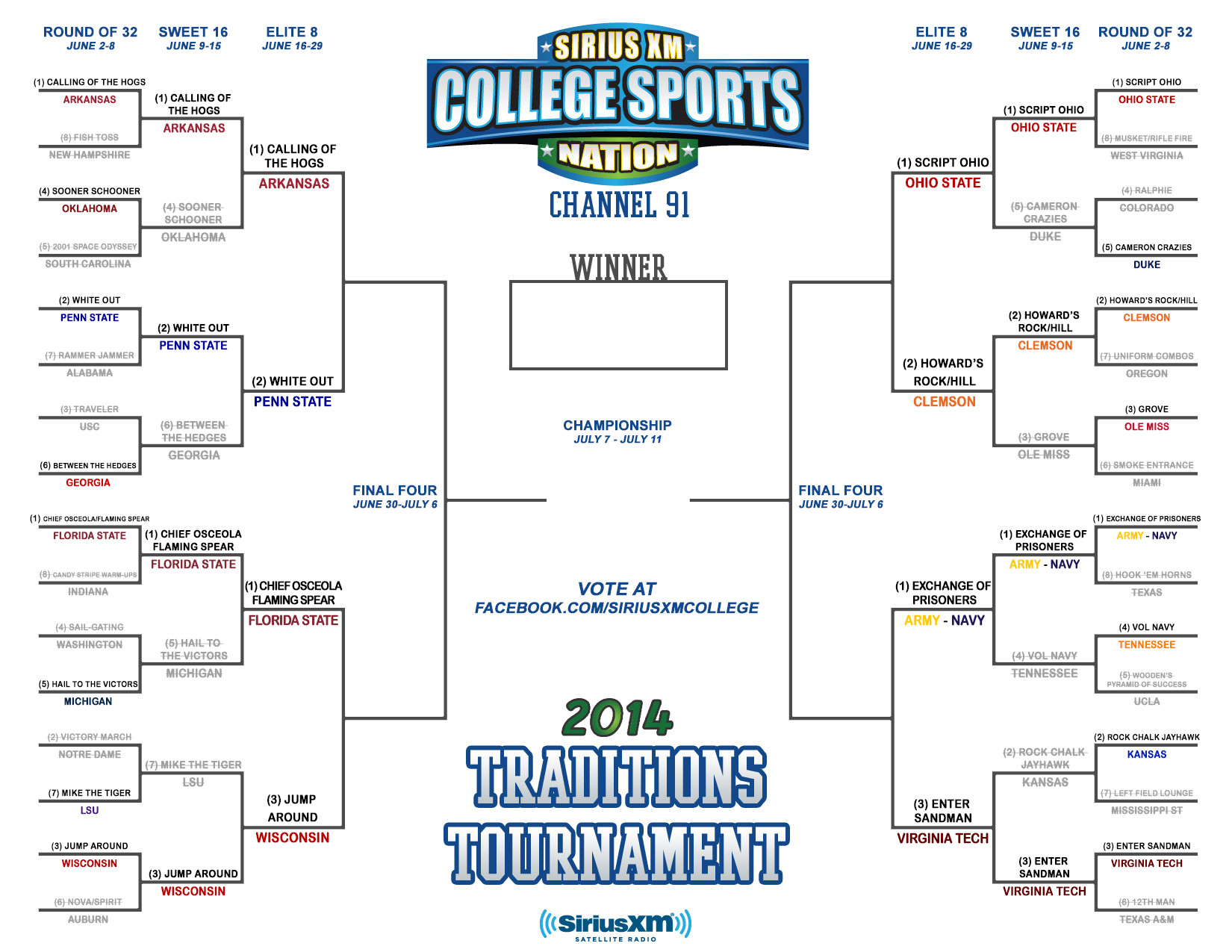"""Vote Clemson in SiriusXM's """"Traditions"""" Tourney"""