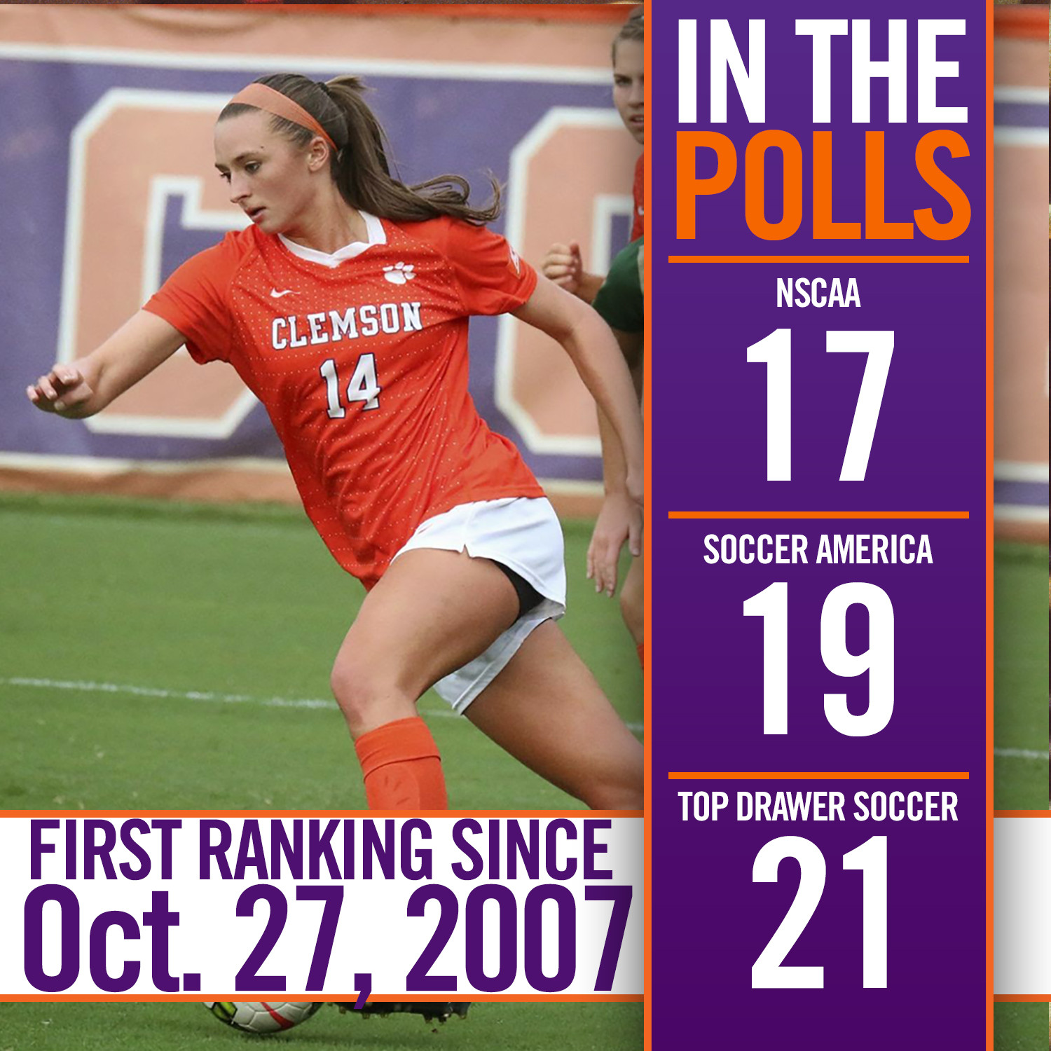 Tigers Ranked No. 17 by NSCAA