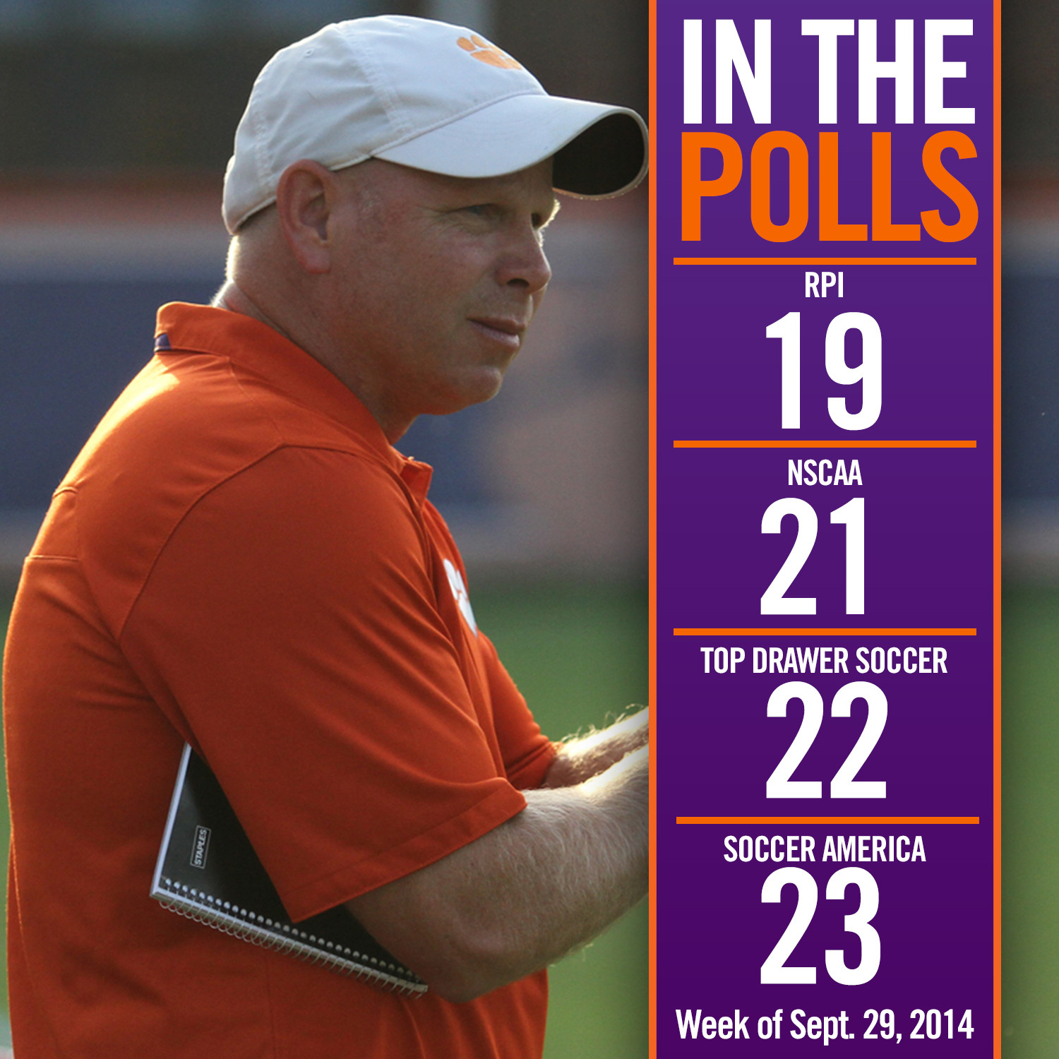 Tigers 19th in RPI, 21st in NSCAA Poll