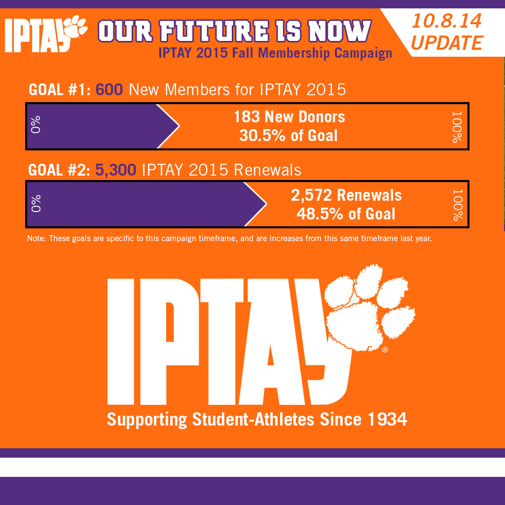 IPTAY 2015 ?Our Future is Now? Fall Campaign Update: 10.8.14
