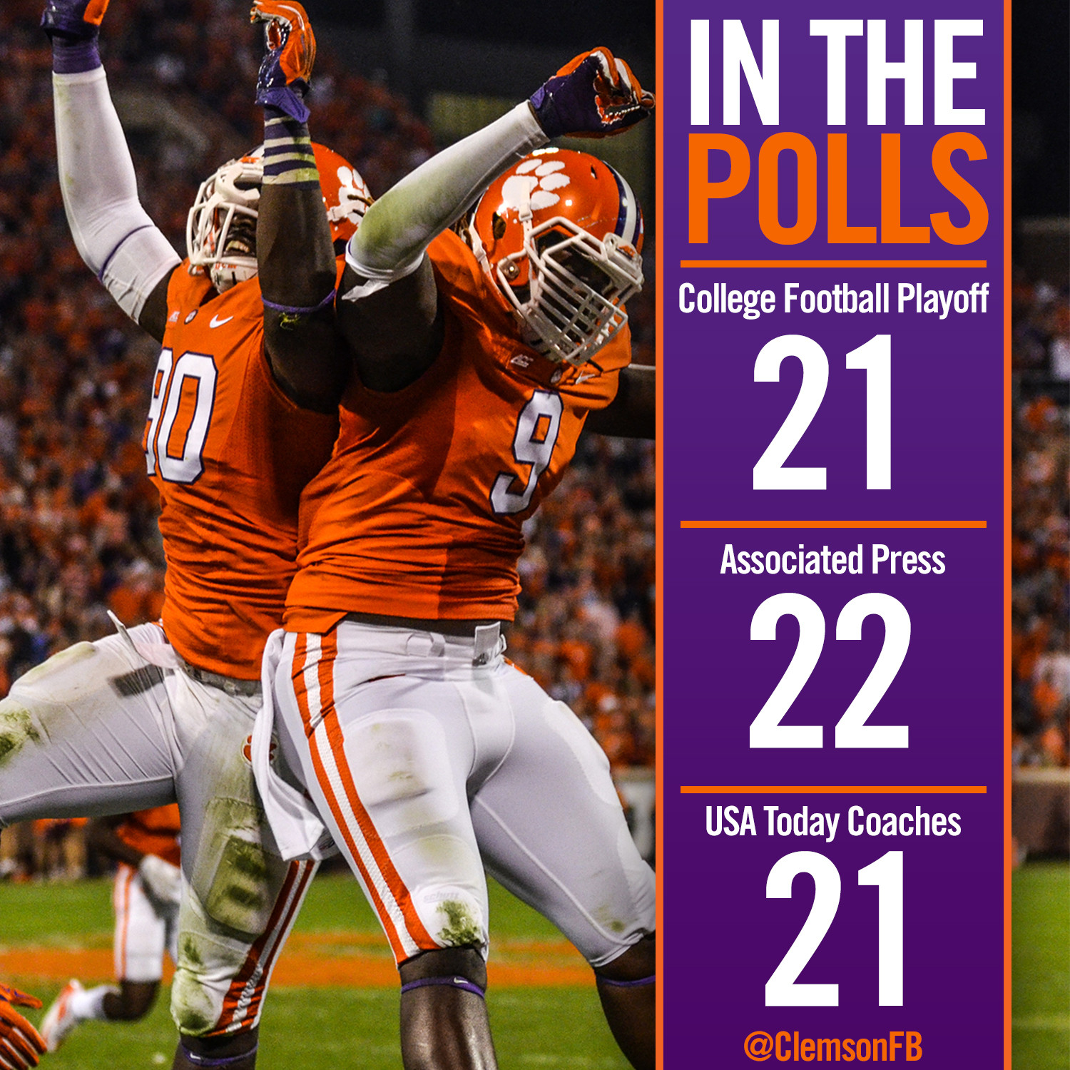 Clemson 21st in College Football Playoff Ranking