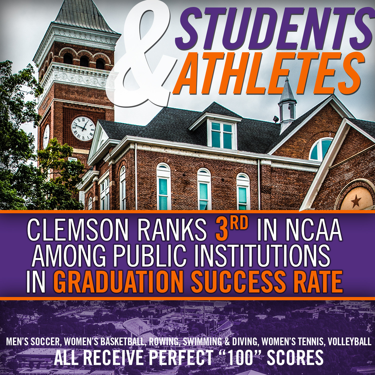 Clemson Reaches New Heights as it Continues to Excel in NCAA's Graduation Success Rate