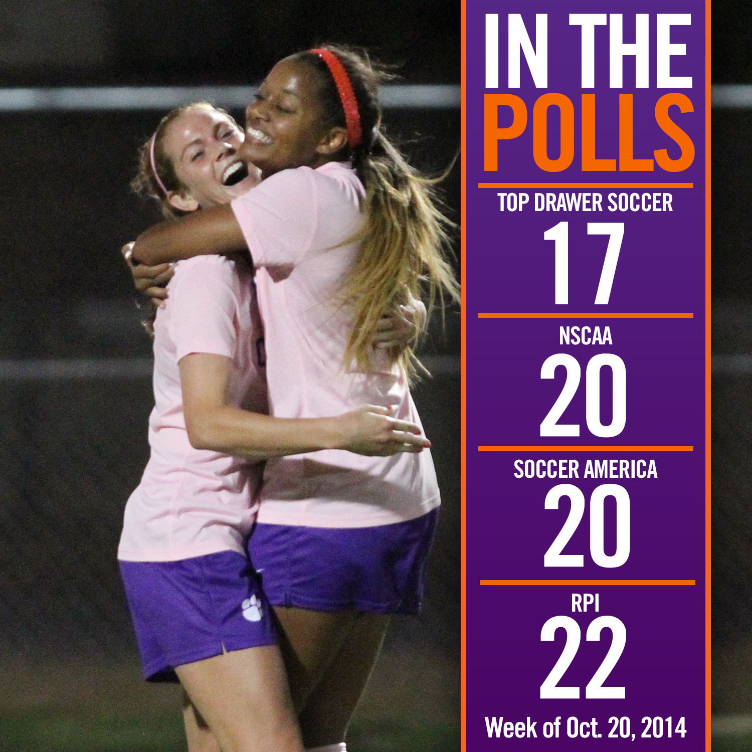 Tigers Ranked in all Three Polls, As High as 17th