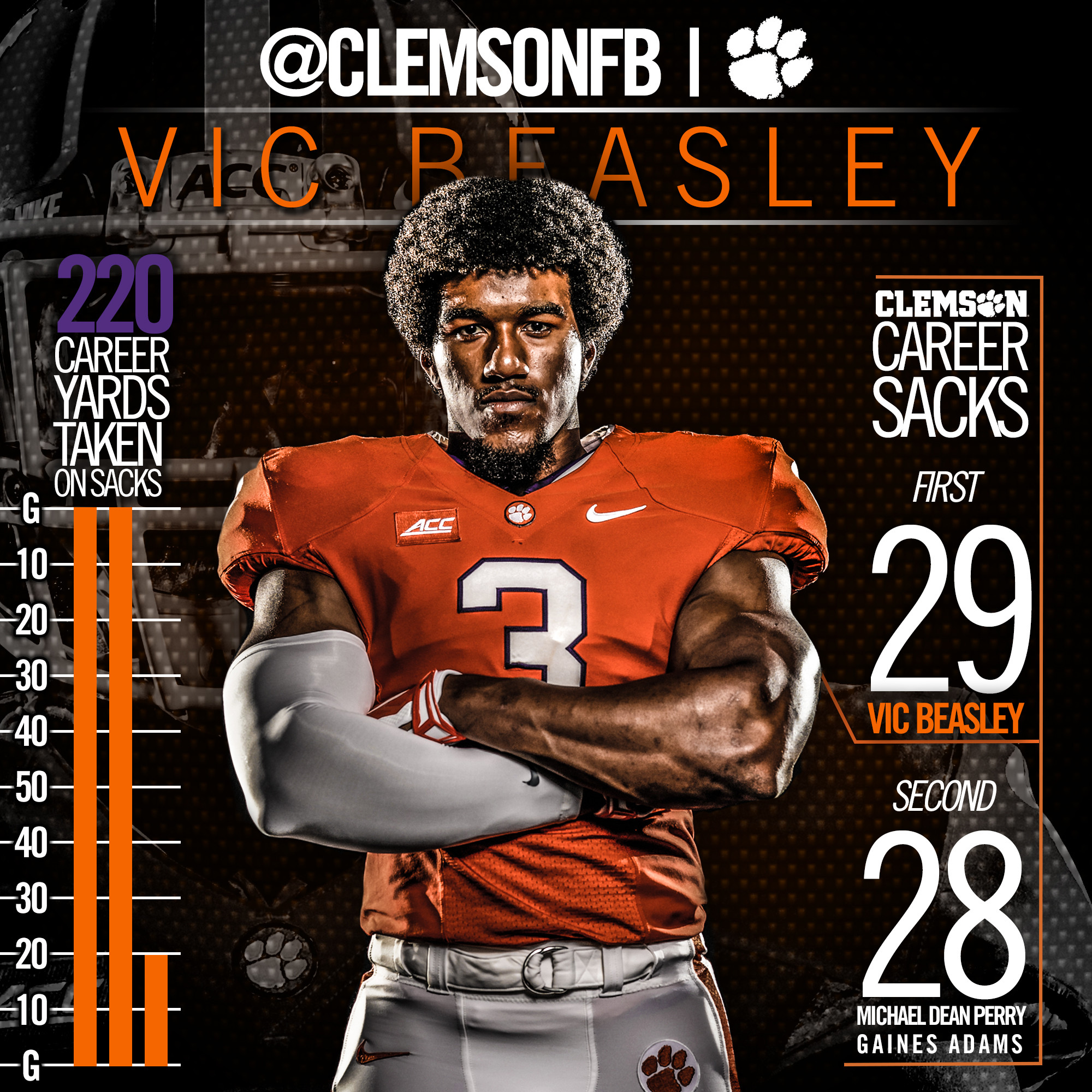 "Vic Beasley's ""Greatest Hits"""
