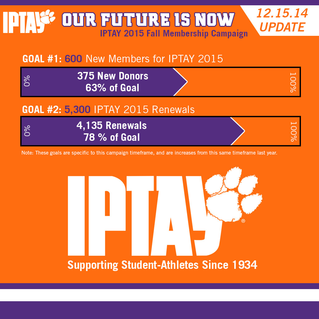 """Act Now! Only 16 Days Remain In The """"Our Future Is Now"""" Fall Membership Campaign"""