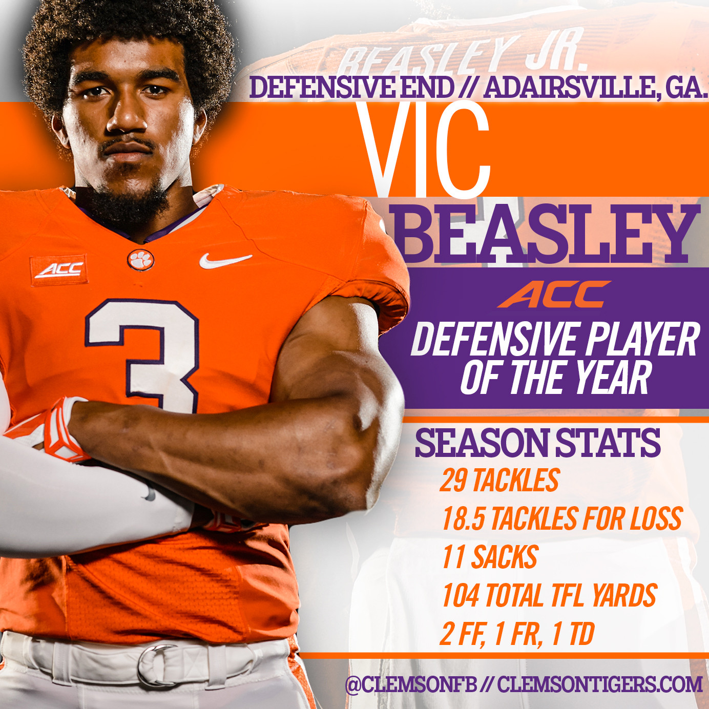 Vic Beasley ACC Defensive Player of the Year