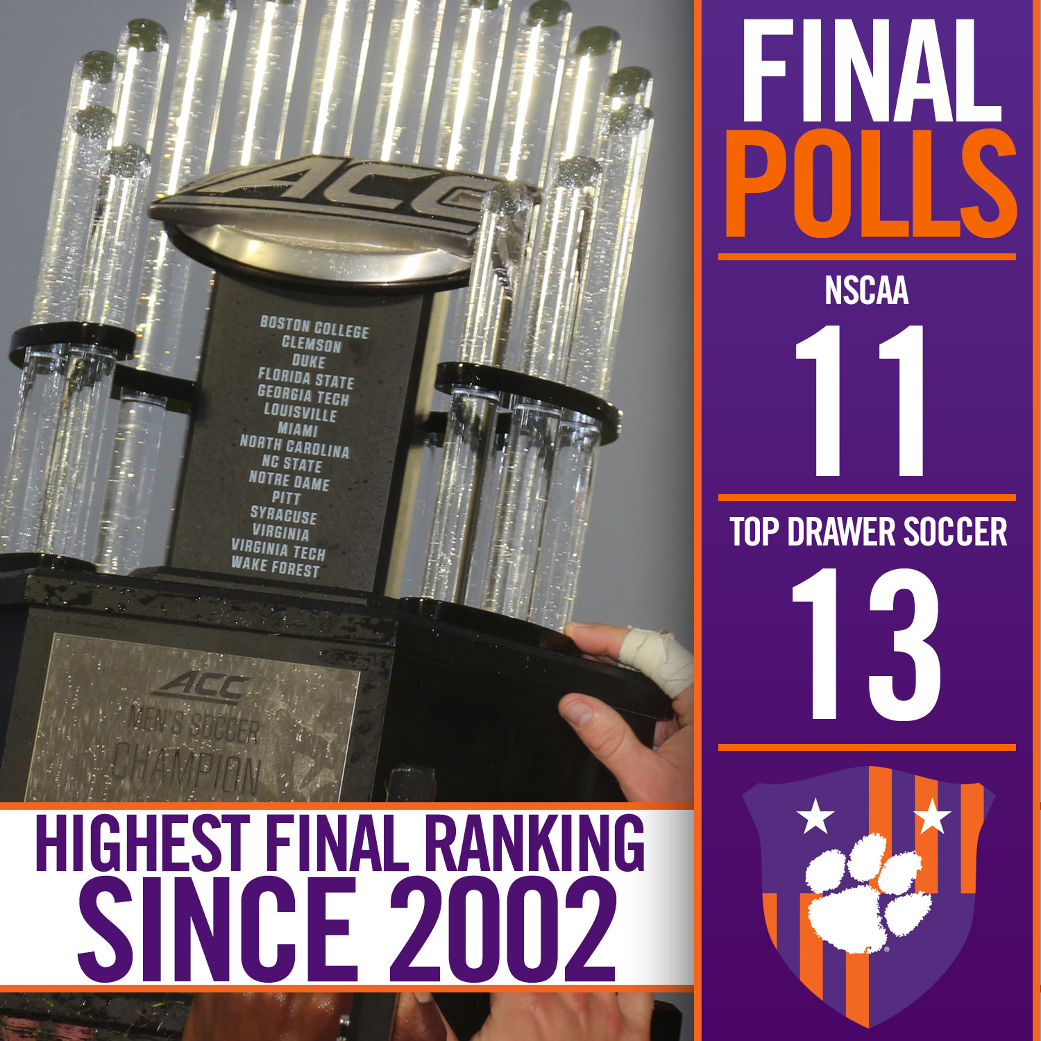 Tigers Ranked 11th in NSCAA Final Poll