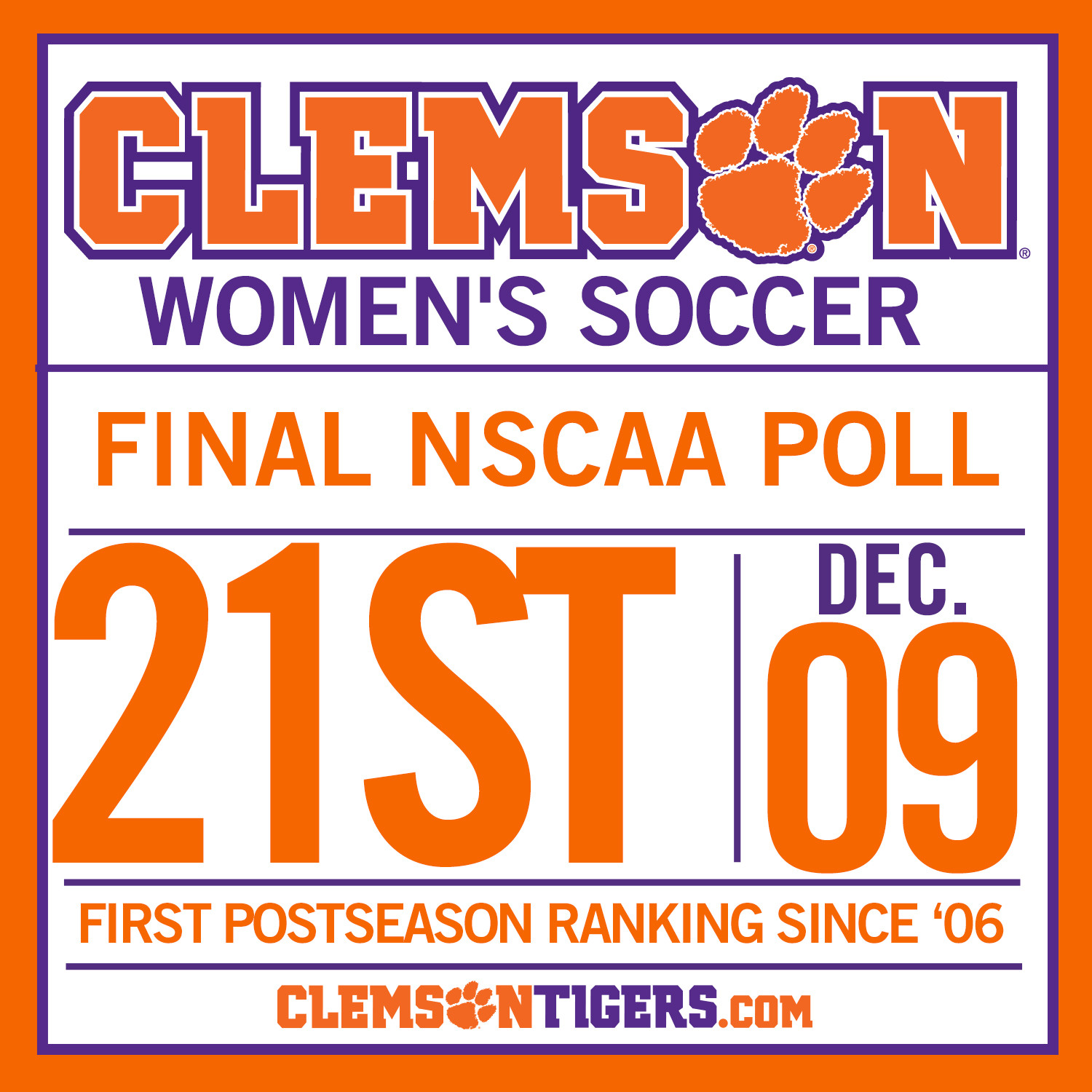 Tigers Ranked 21st in Final NSCAA Poll
