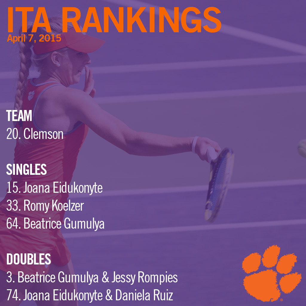 Tigers Up to 20th in ITA Poll