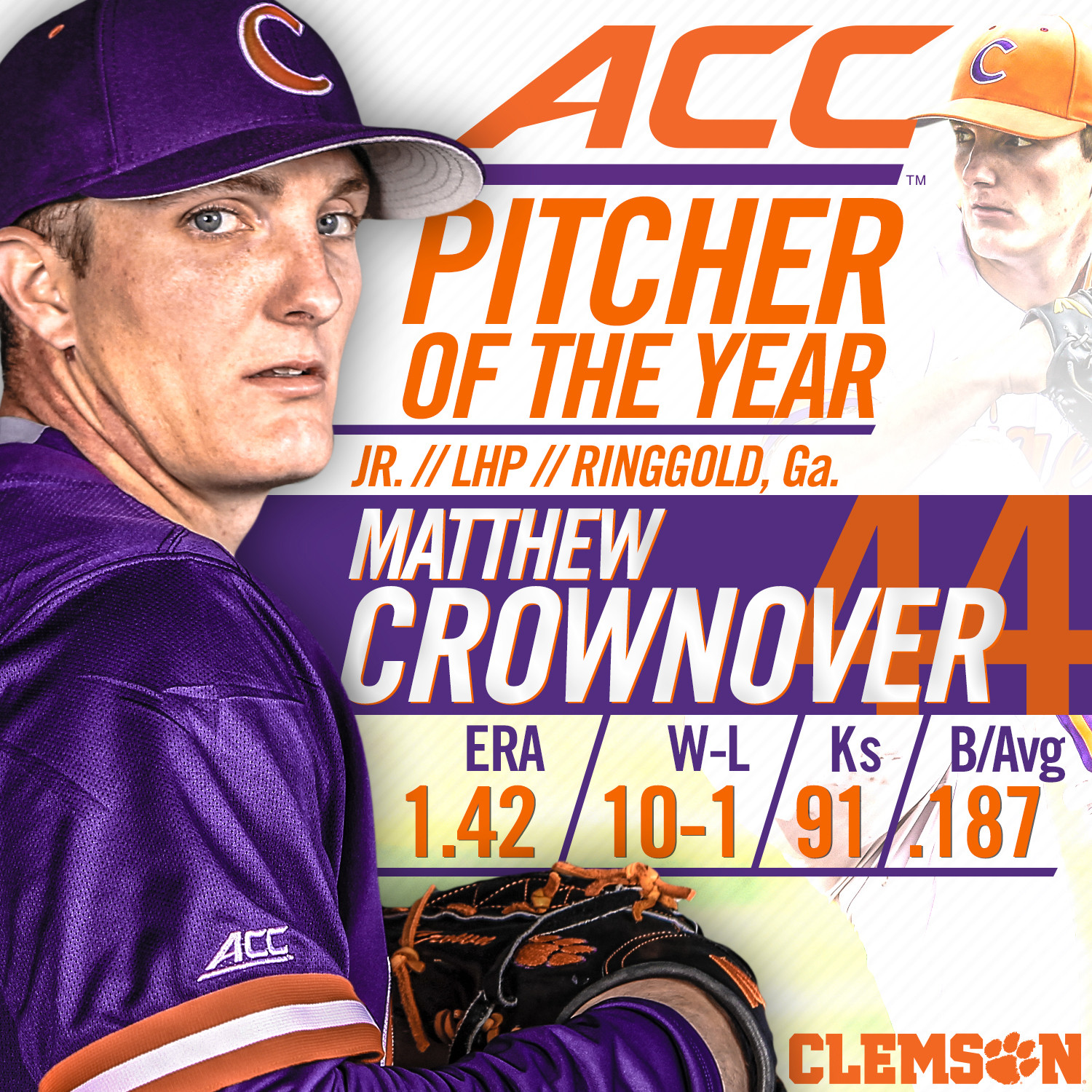 Crownover ACC's Top Pitcher