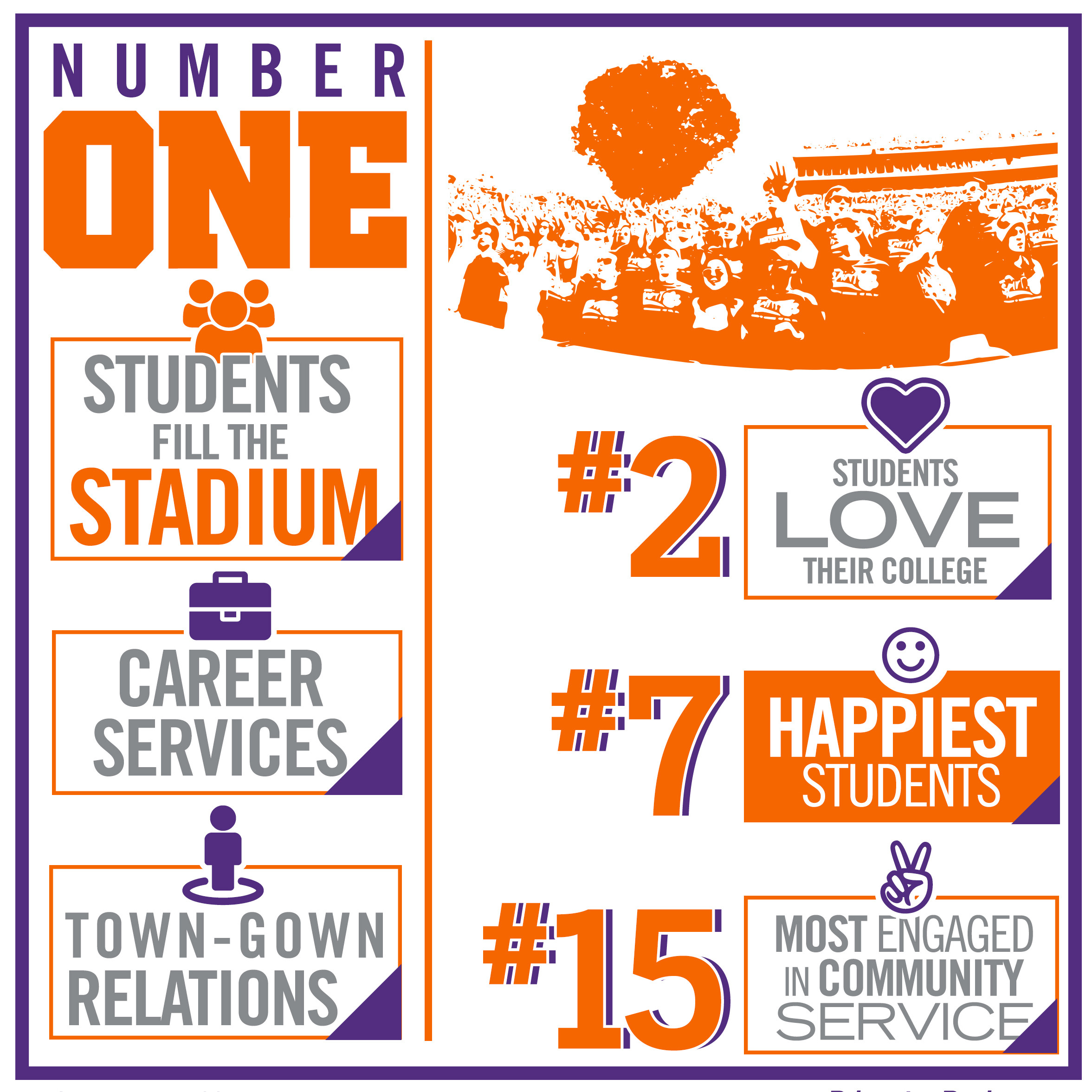 Clemson Shines in Princeton Review