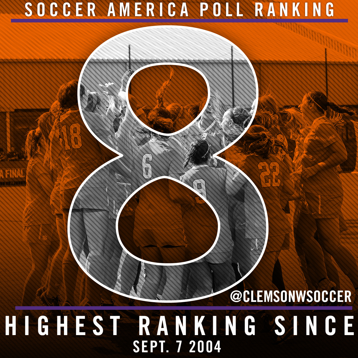 Tigers Ranked as High as Eighth Nationally