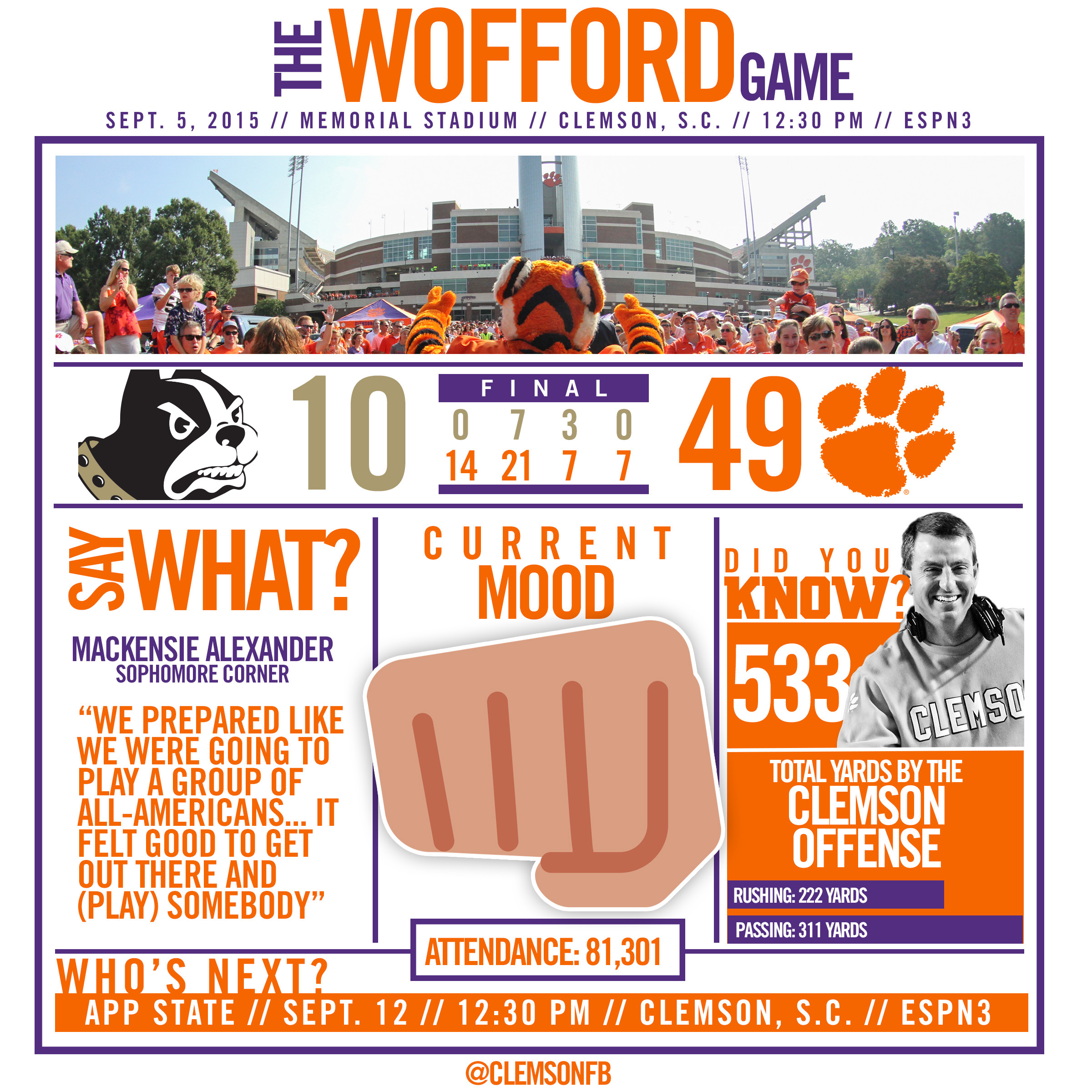 Around the Web – Clemson vs. Wofford