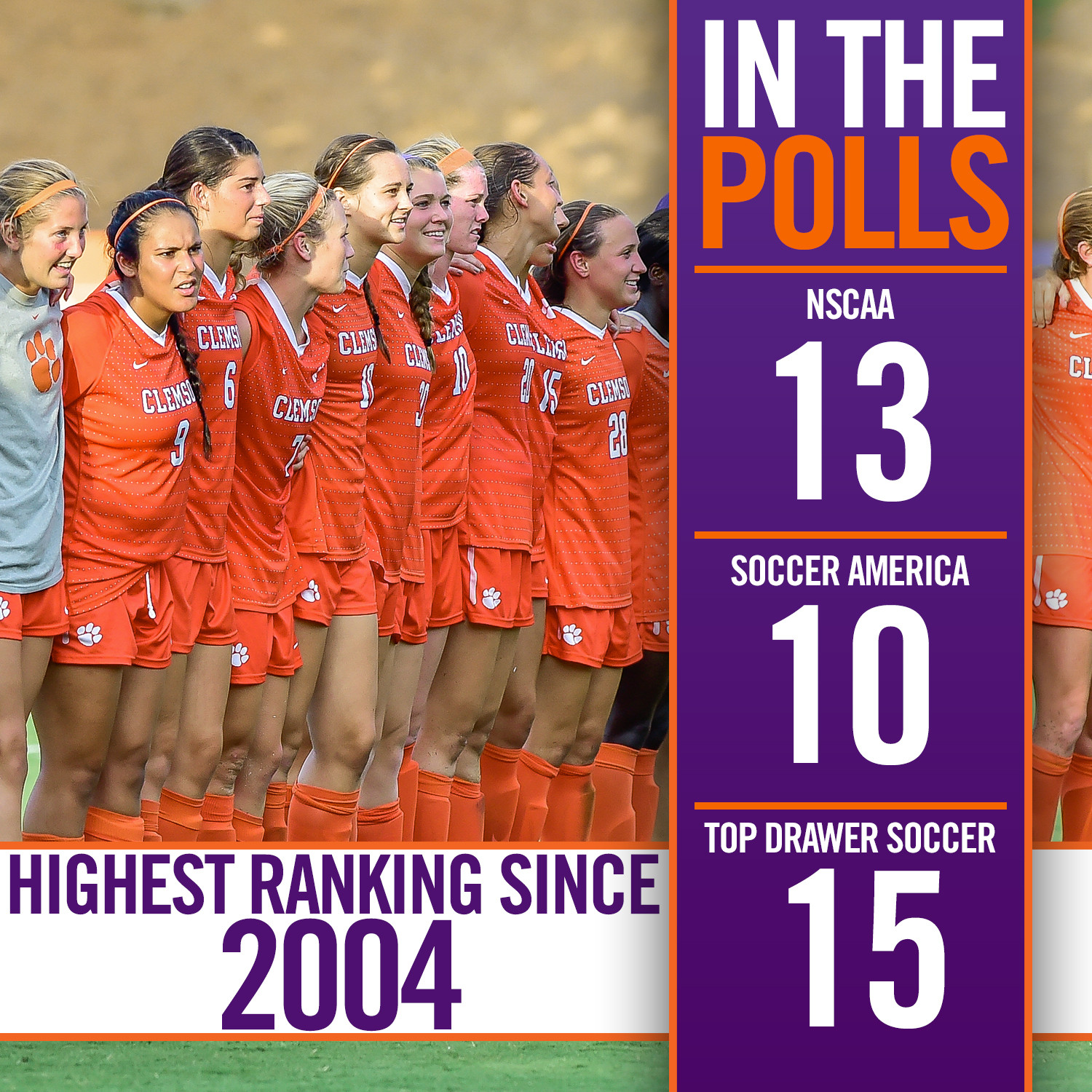 Tigers Ranked top 15 Nationally