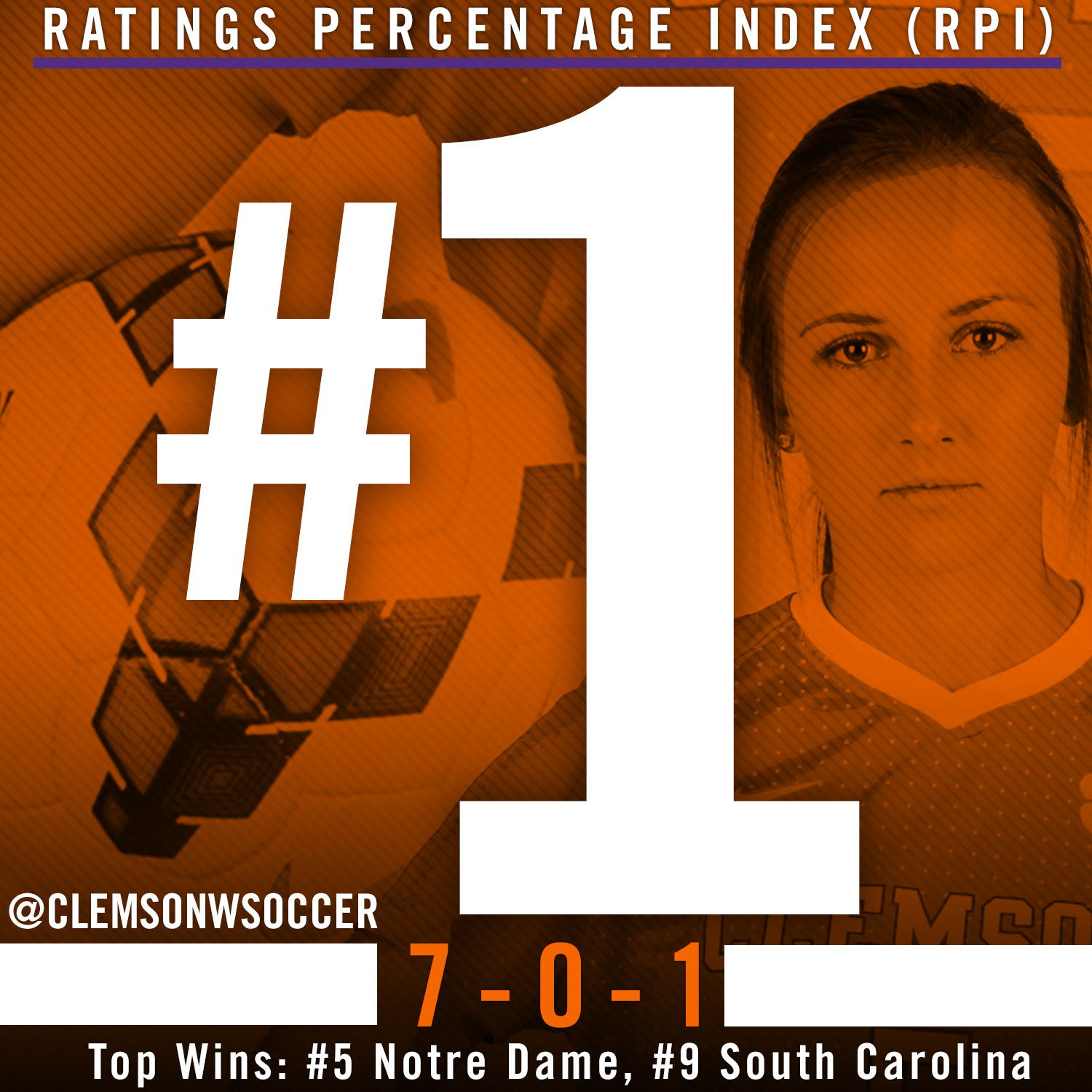 Tigers Ranked Number One in RPI