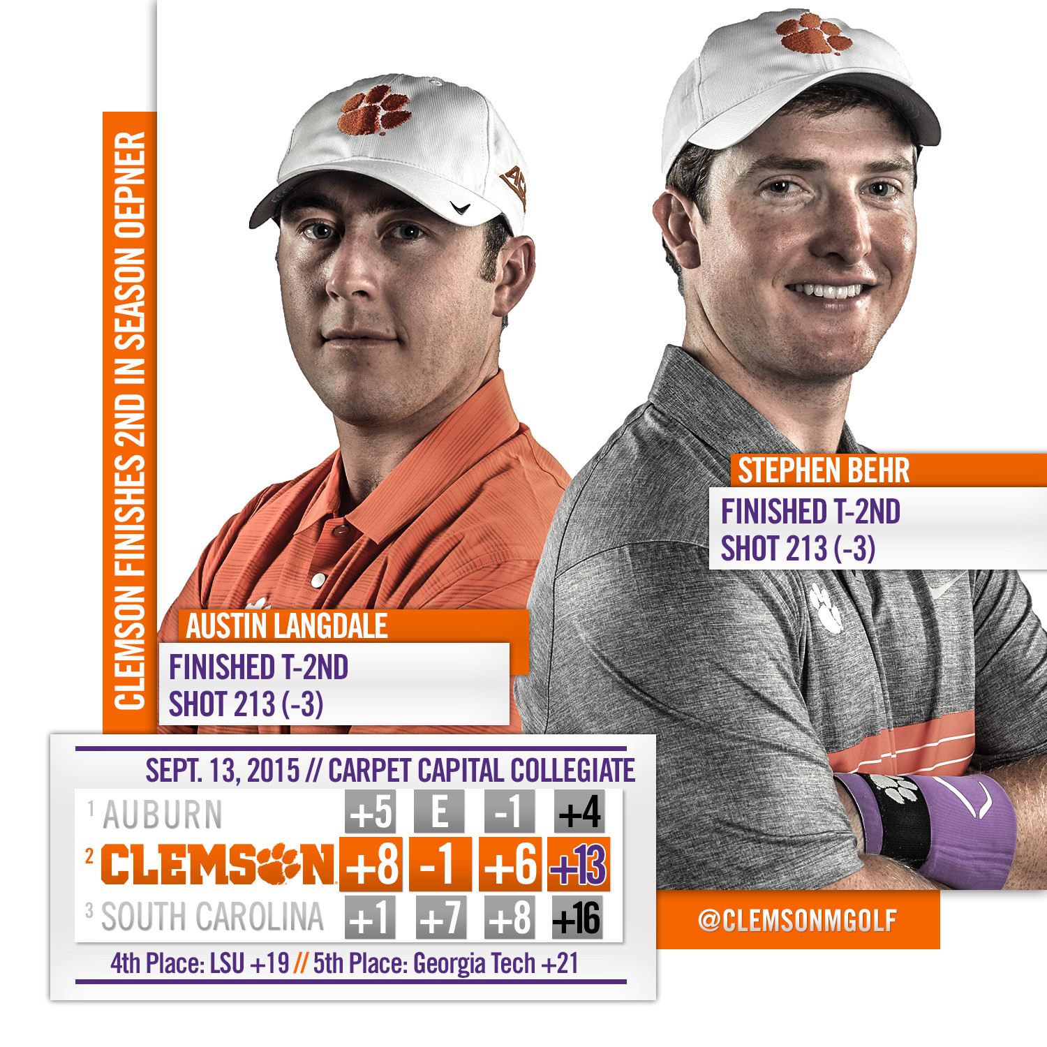 Clemson Finishes Second at Carpet Classic