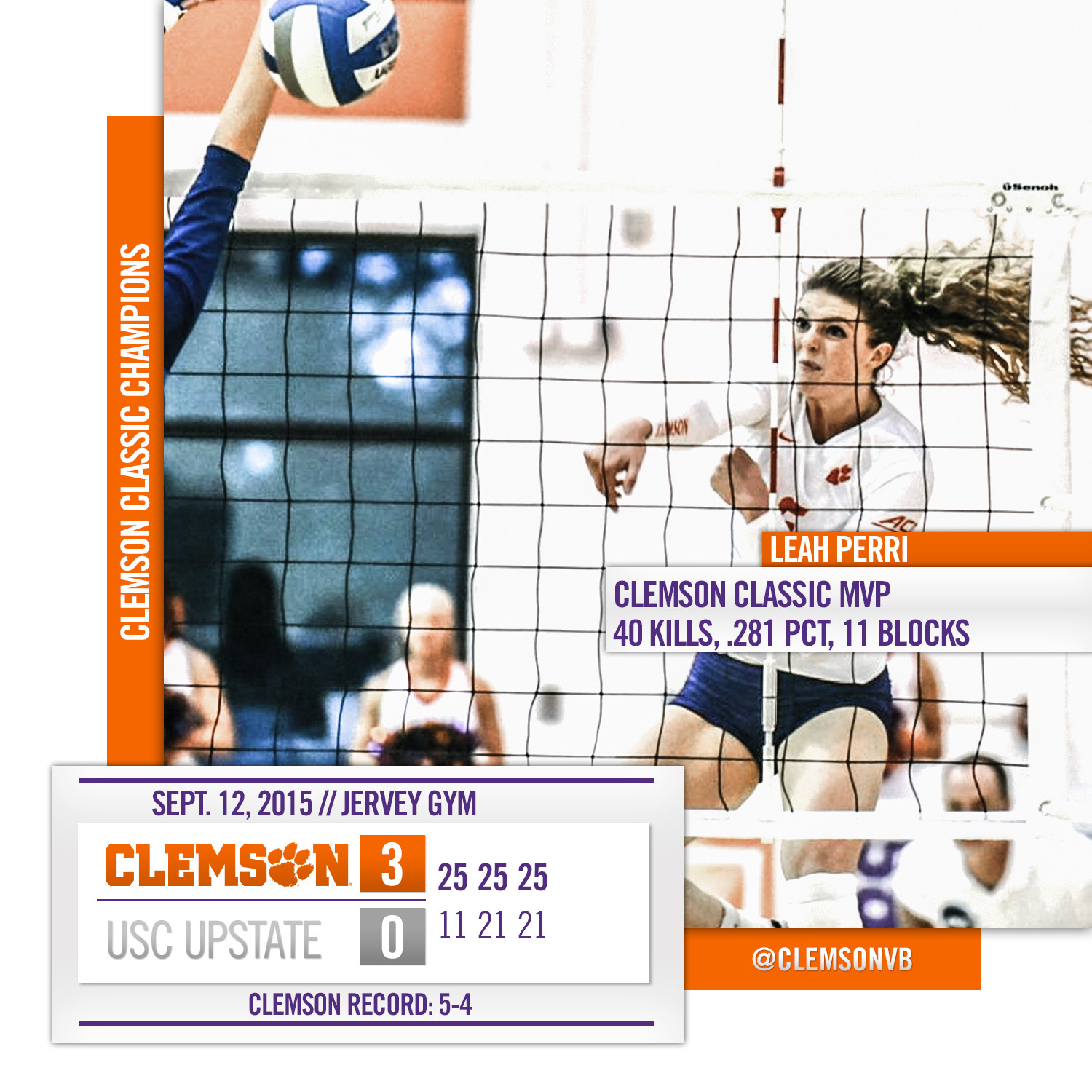 Volleyball Sweeps Clemson Classic