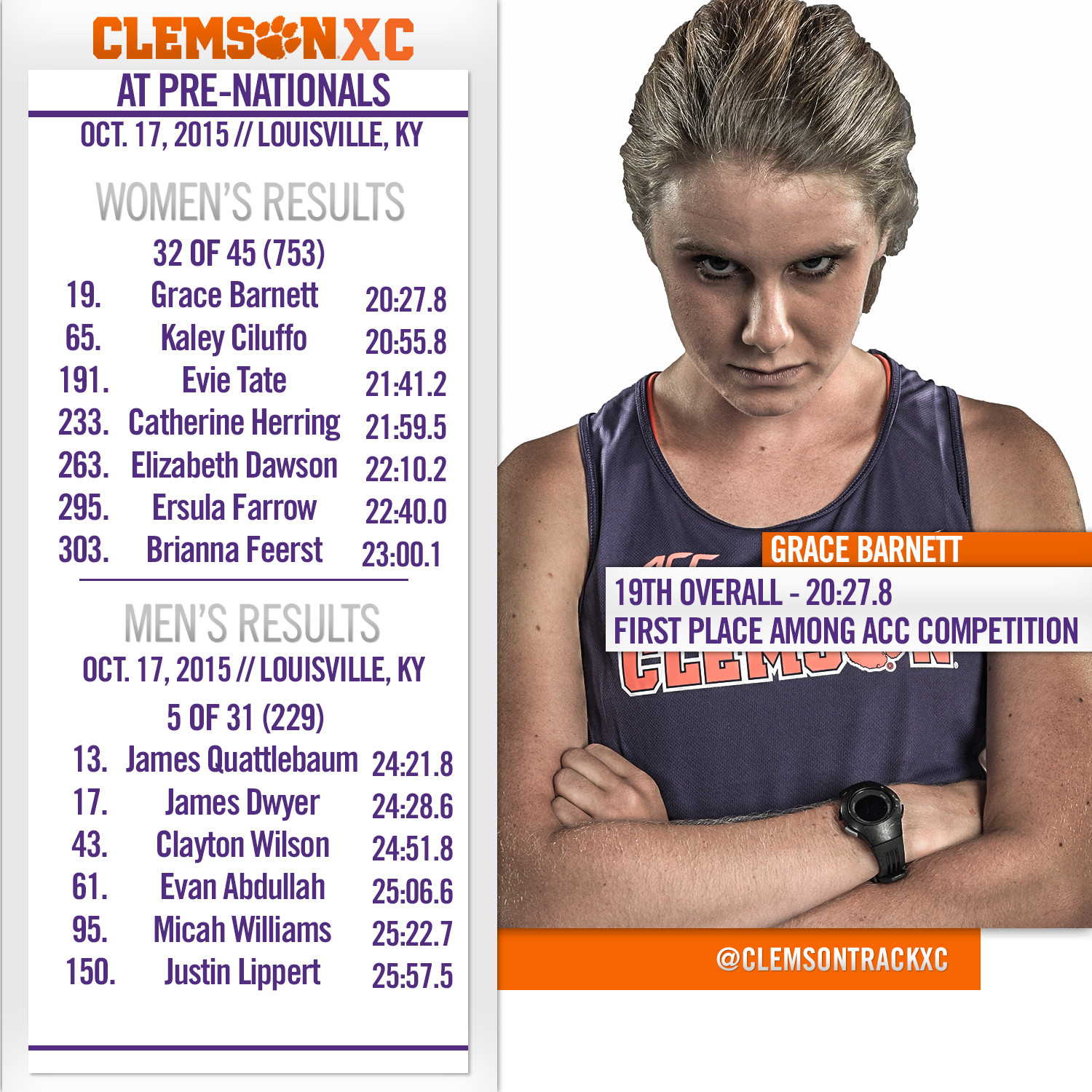 Barnett Paces Tigers At Pre-Nationals