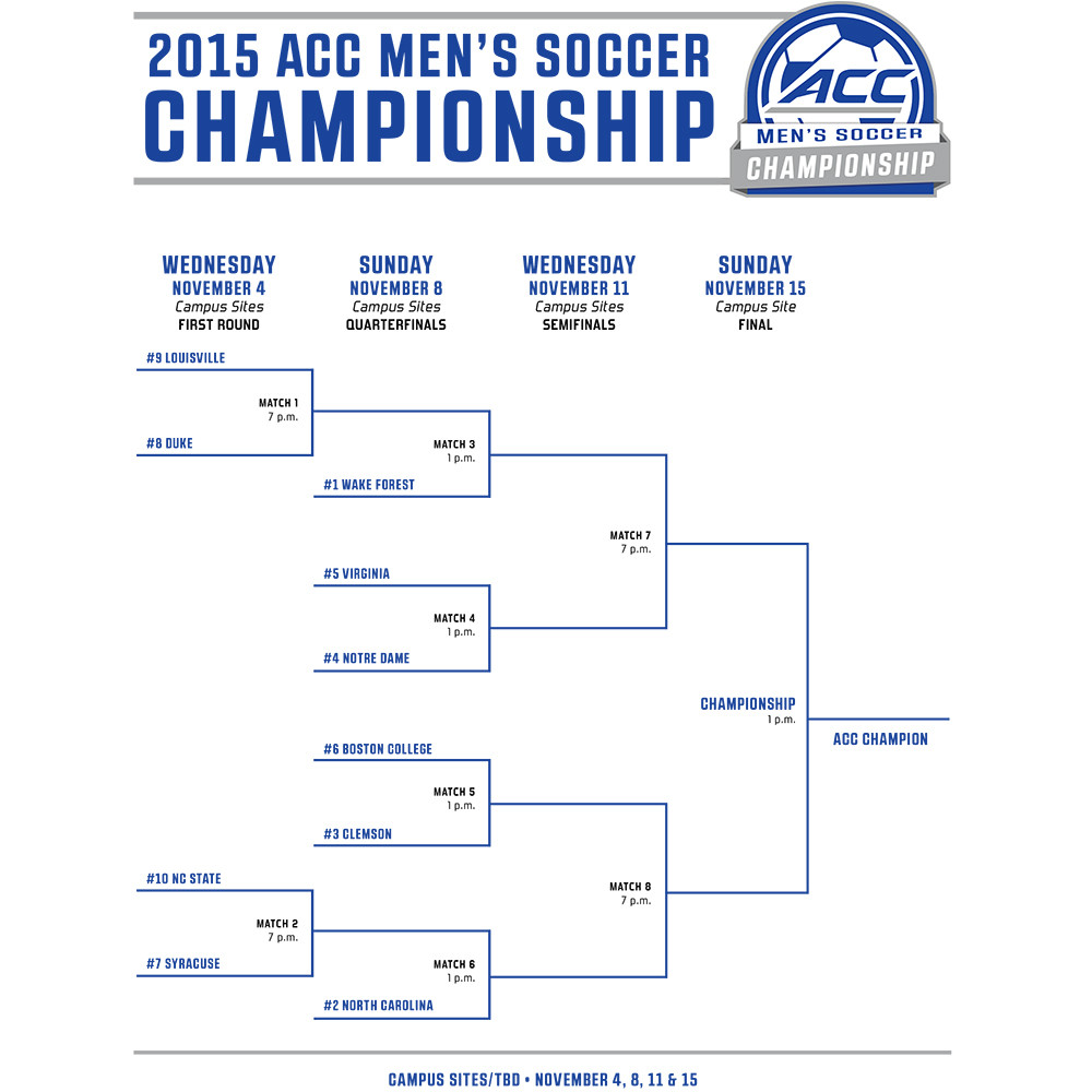 Field Set for 2015 ACC Men?s Soccer Championship