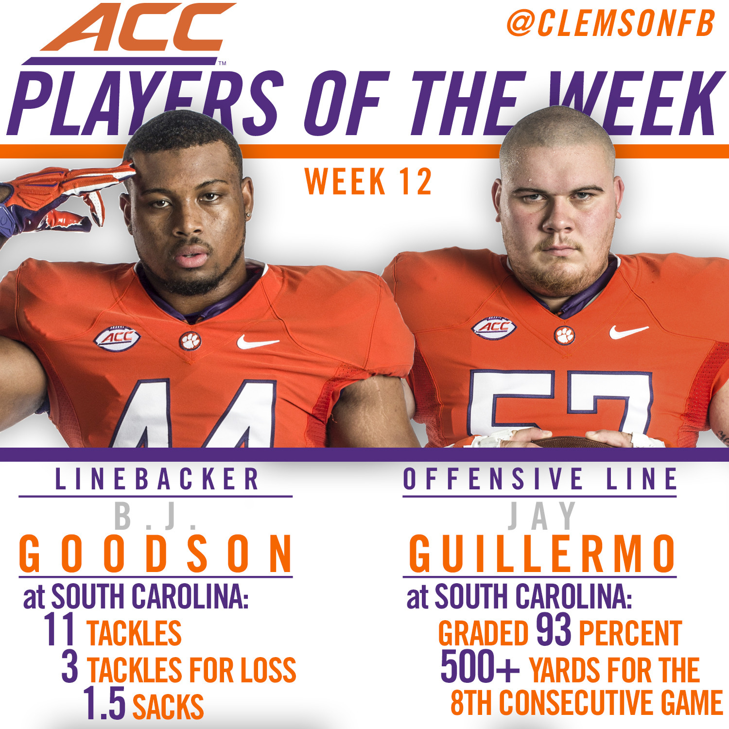 Two Tigers Earn Weekly ACC Honors