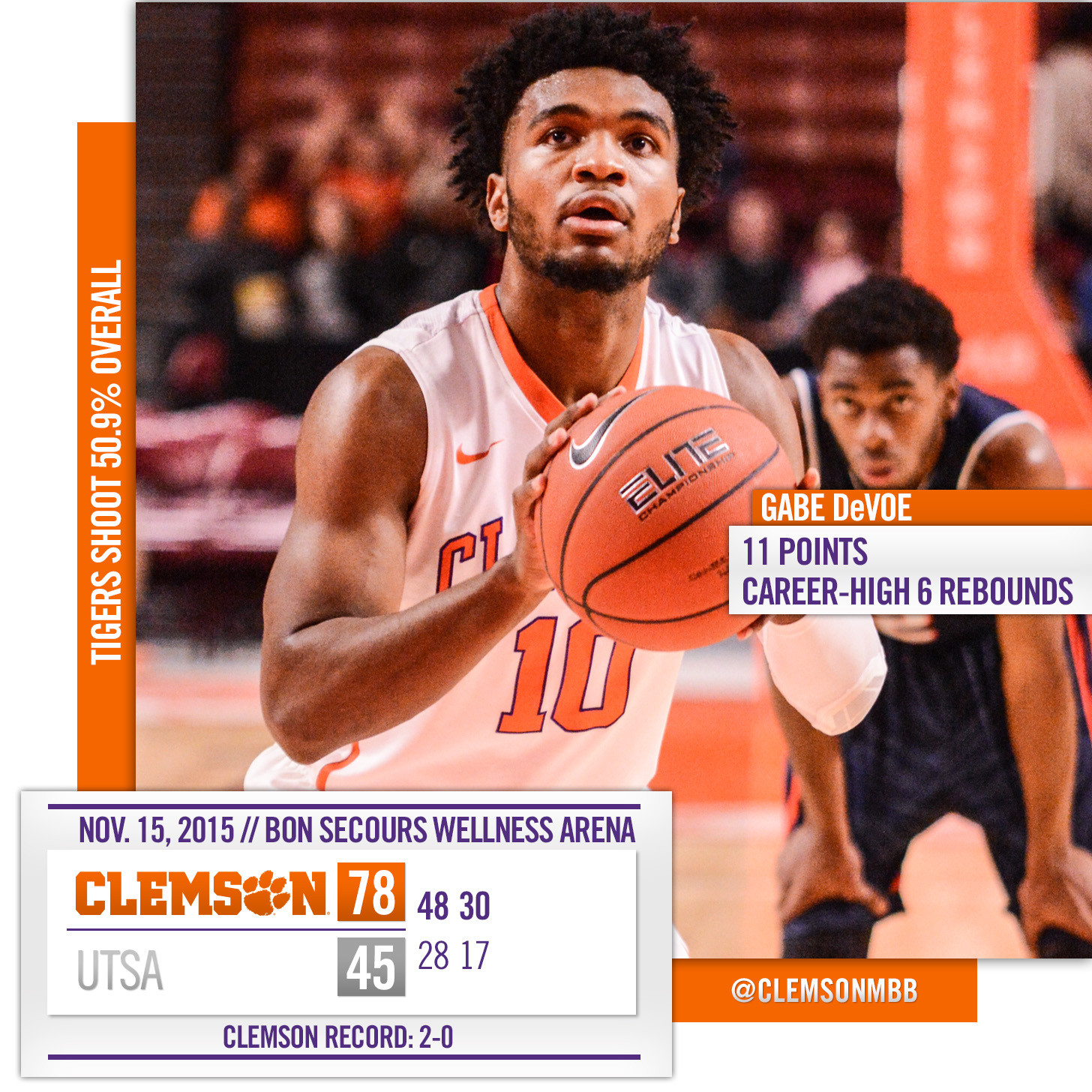 Tigers Down UTSA, Move to 2-0