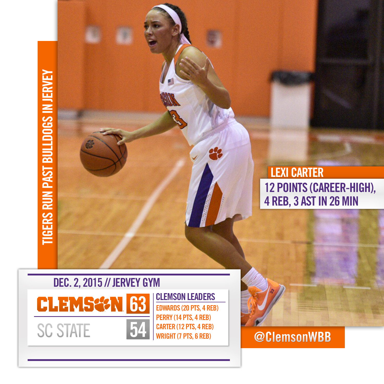 Three Tigers Score in Double-Figures to Lead Clemson Past SC State