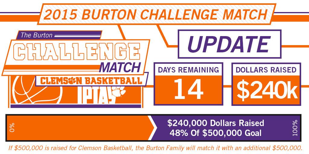 UPDATE: Burton Challenge Match