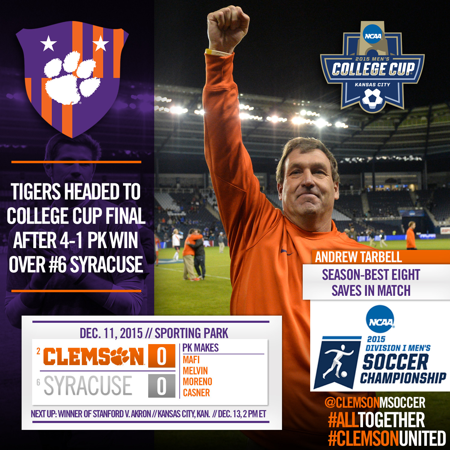 Clemson Heads to the College Cup Championship Match after Advancing Over Syracuse in PKs