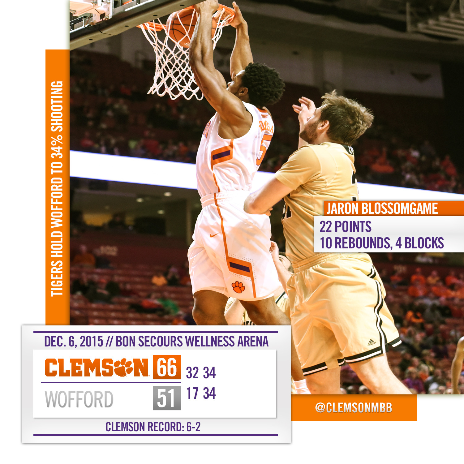 Tigers Down Wofford, 66-51