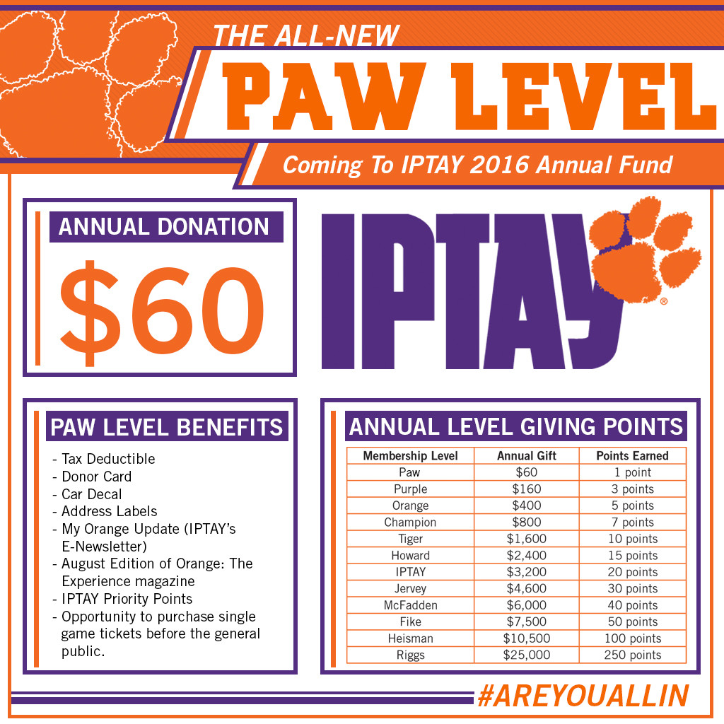 IPTAY Introduces The All-New Paw Level