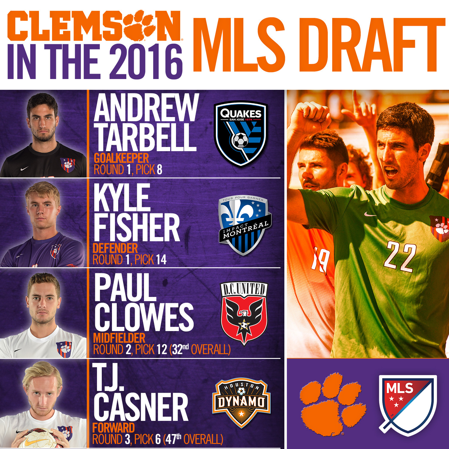 Record Four Tigers Selected in MLS SuperDraft
