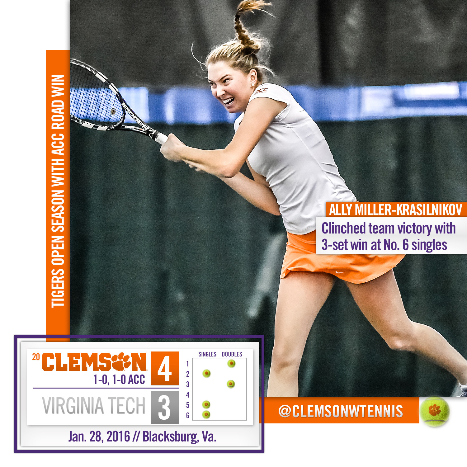 Tigers Open Season with Win at Virginia Tech Thursday