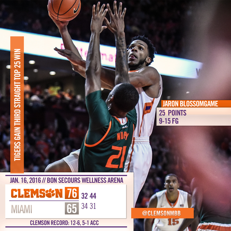 Clemson Beats No. 8 Miami, Wins Fifth Straight