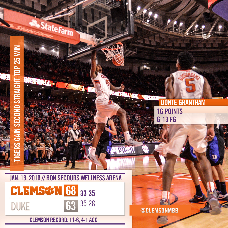 Clemson Upsets No. 6 Duke, 68-63