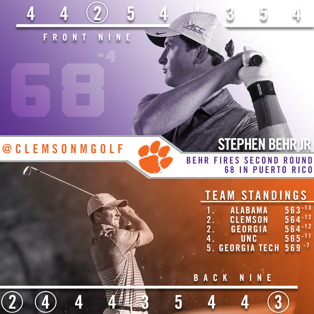 Clemson One Shot Back of Alabama in Puerto Rico