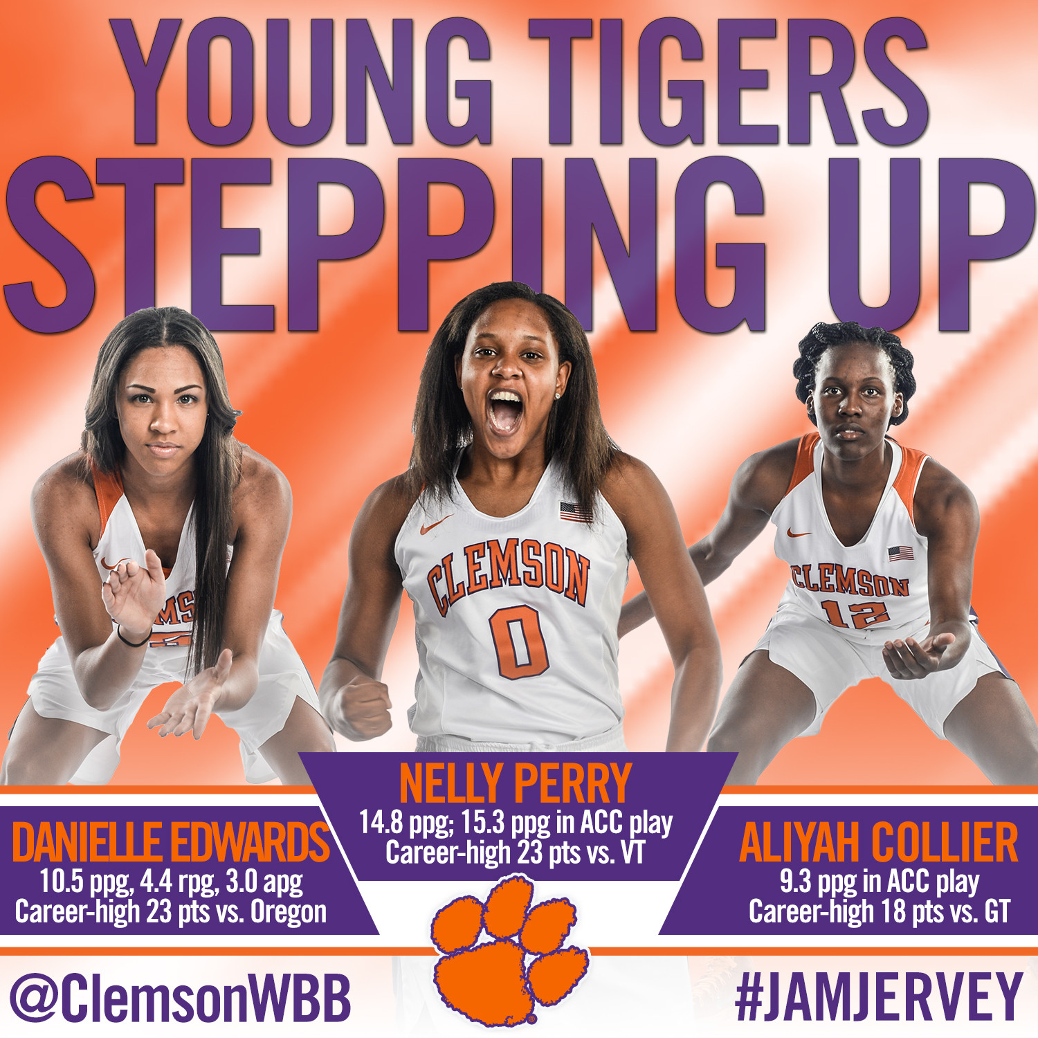 WBB Feature | Young Tigers Stepping Up