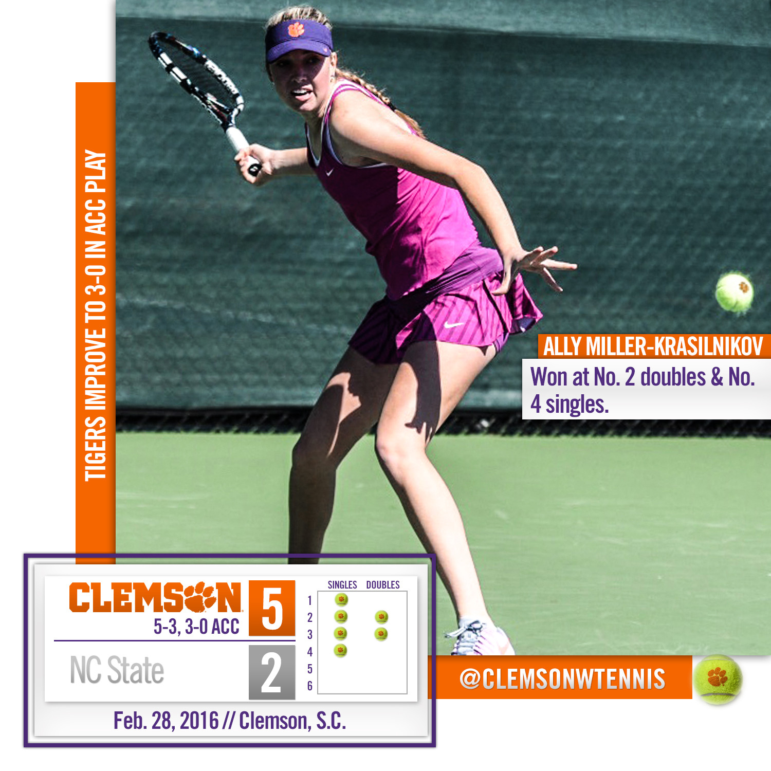 Tigers Win Third Straight ACC Match, Down NC State 5-2 Sunday