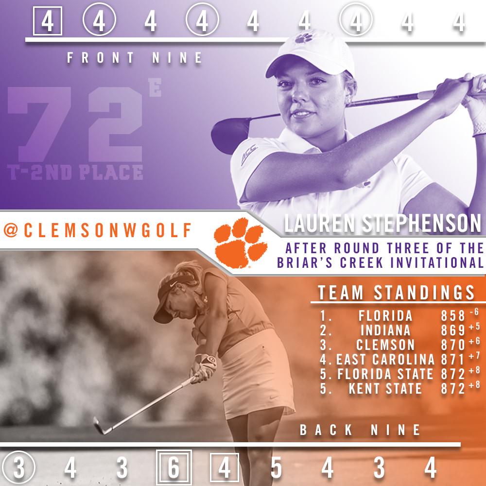 Clemson Finishes Third at Briar's Creek