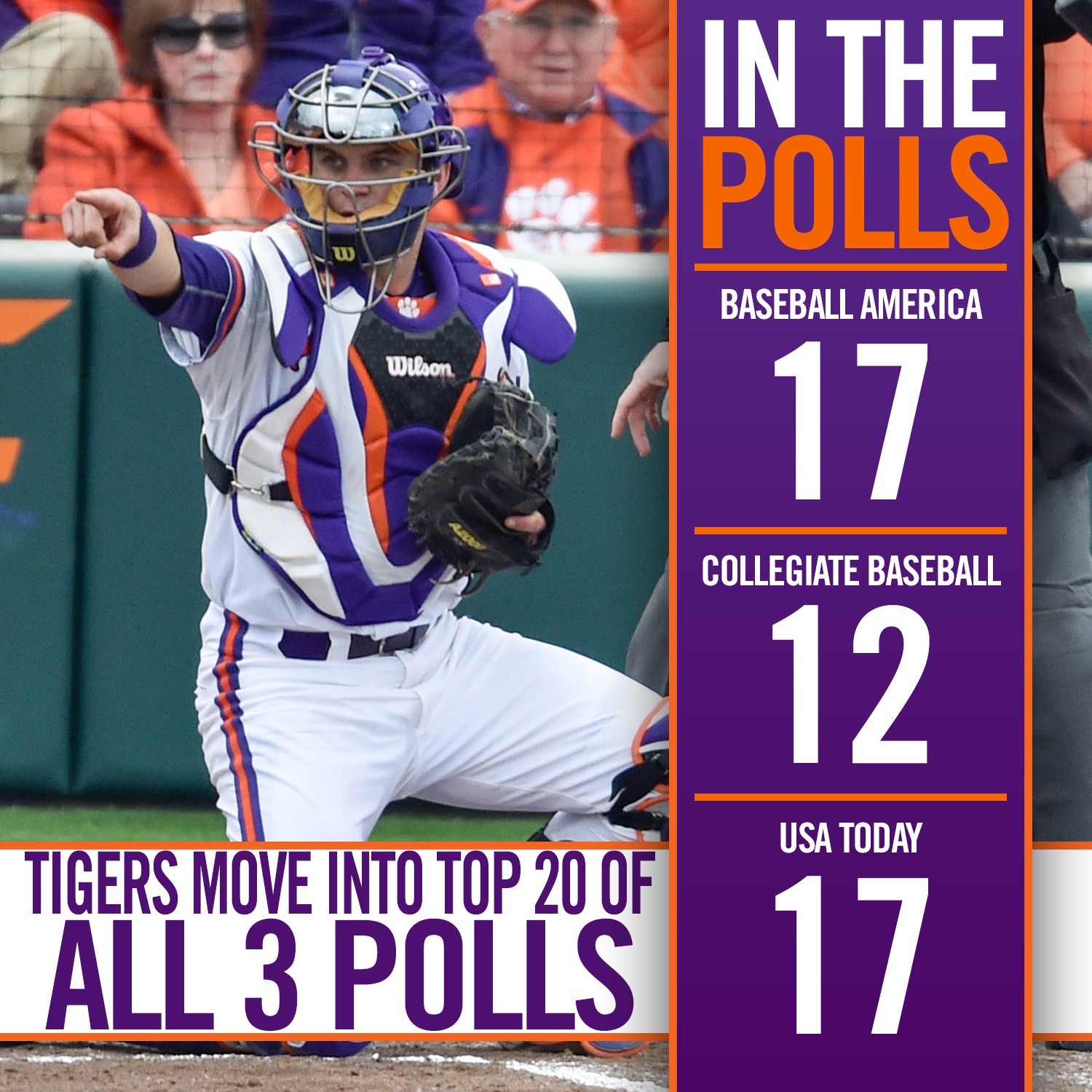 Tigers Ranked No. 12 By CB
