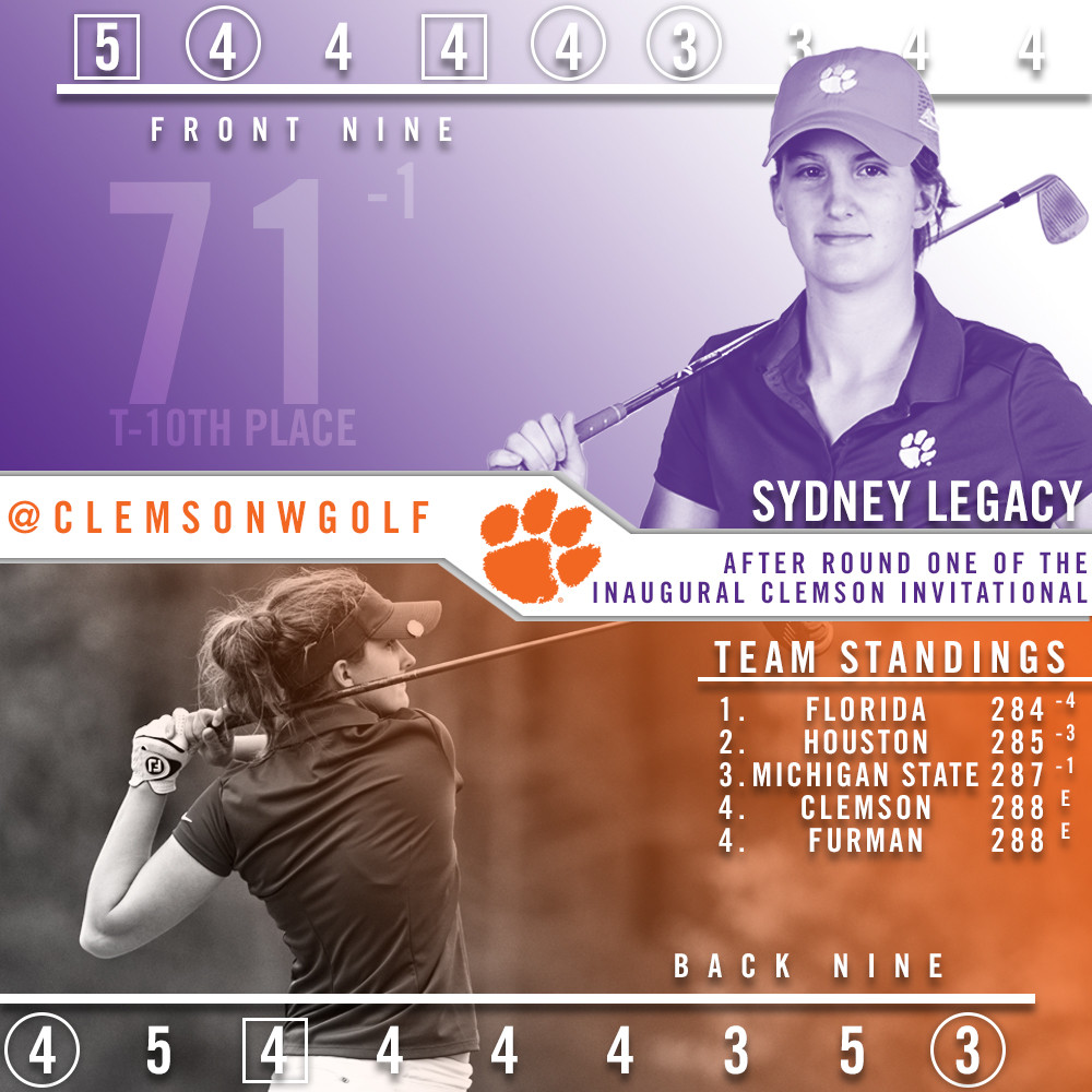 Tigers Tied for Fourth after First Round of Clemson Invitational