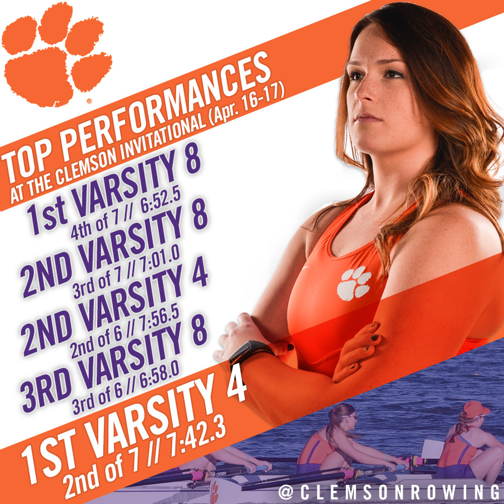 Tigers Finish Strong at Clemson Invitational